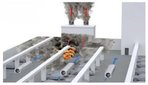 جابجایی گازهای دود از طریق جت فن ها