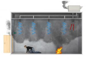 رقیق شدن گازهای آتش