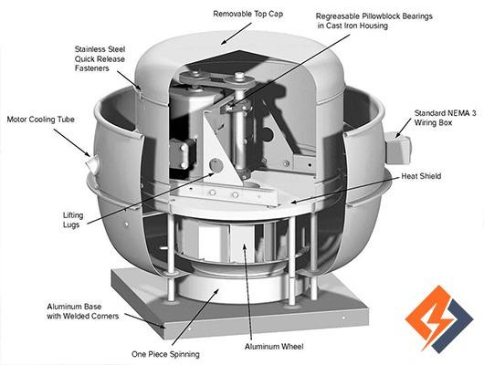 اجزای تشکیل دهنده هواکش پشت بامی